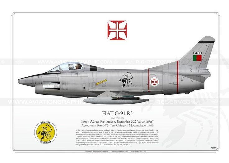 "G-91R3 FAP 5430 ESC.702 ""Escorpiões"" IK-118"