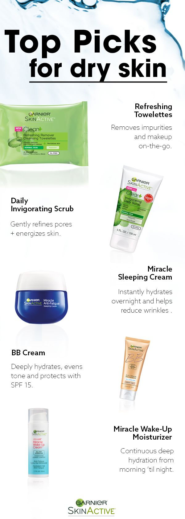 Dry skin has specific needs. To look and feel its best, dry skin needs deeply hydrating cleansers and moisturizers. Discover our top picks of Garnier SkinActive products to give you nourished, healthy-looking skin every day.