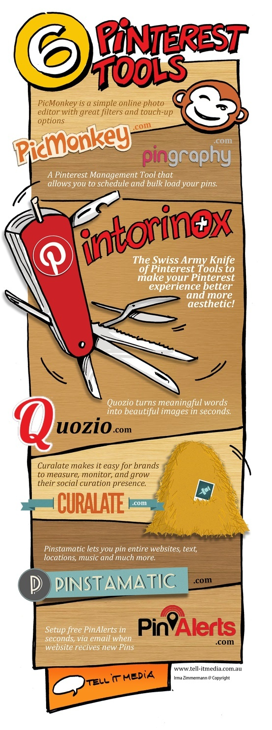6 Pinterest Tools - pinned by #BornToBeSocial