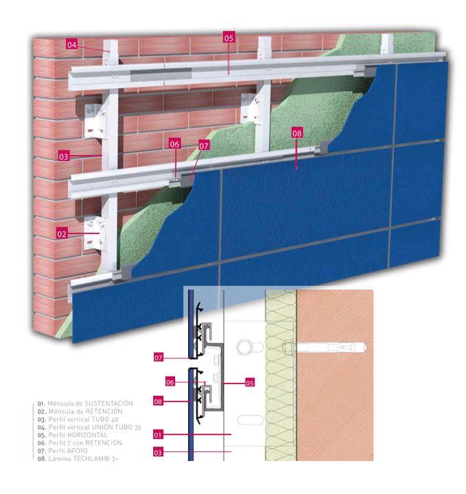 Revestimiento de láminas de porcelánico. TECHLAM ofrece laminas para revestir muros y pisos, al igual que para su aplicación en fachadas ventiladas. Gracias a sus propiedades, es un material resistente en interiores y exteriores.