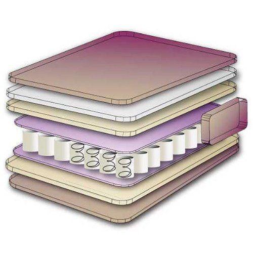 Znalezione obrazy dla zapytania interior mattress
