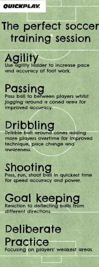 For the perfect soccer training session include these simple training techniques.