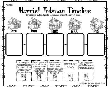 "Harriet Tubman Timeline Cut and Paste FREEBIE!I am pleased to offer this cut and paste activity to you for FREE!This would be great review after your study about Harriet Tubman and the ""Underground Railroad"".  You can use this for centers, seat work, or early finishers.You might be interest in:PRESIDENTS DAY MATH AND LITERACY PRINTABLESPRESIDENTS DAY CENTER (ADJECTIVE OR VERB?)PRESIDENTS DAY NOUNS CENTER"