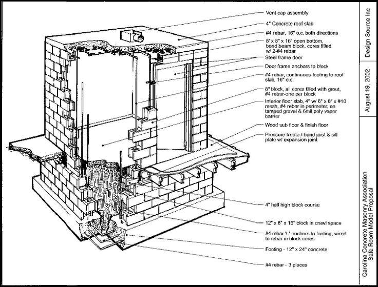 Best Of Basement Safe Room Plans