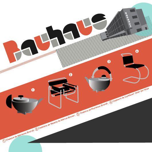 Infográfico: A Bauhaus: Quando a Forma segue a Função