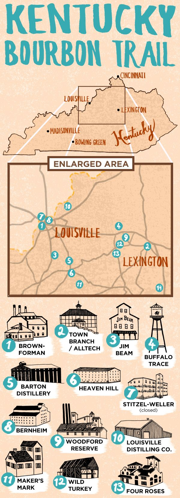Map of Kentucky Bourbon Trail It's an interesting and fun trip exploring the history & making of bourbon.  A main claim to fame for KY!