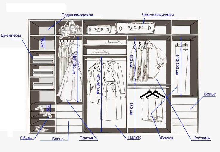 Гардеробная комната своими руками чертежи и схемы 111