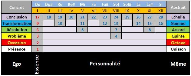 Éveil et réincarnation - Page 3 35f83dba41cfbf5ef9fd952b34c14951