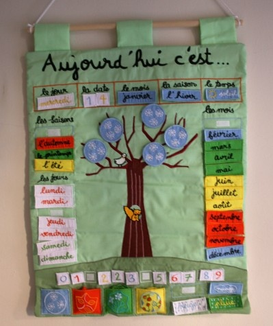 I will pay anyone who cancan make this for me!  inspiration for a bulletin board...    jours, mois, ans, temps