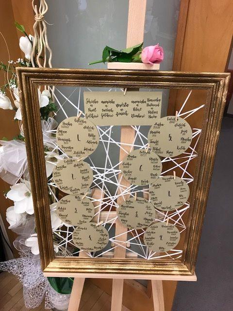 Netradiční zasedací pořádek ve vintage rámu navíc ručně psaný. #handmadedecor #svatebnídekorace #zasedacípořádeknasvatbě