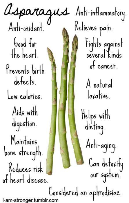 Best Foods For Optimum Eye Health