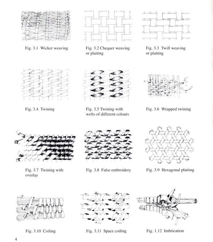 62 best DIY Weaving and Wood-----Baskets, Wattle Fencing, Twig ...