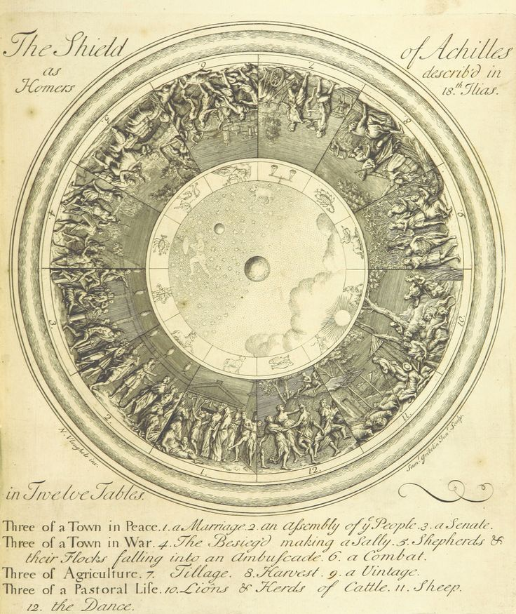 shield of achilles essay Through exploring the critical voices of w h auden and joseph conrad one is able to attain an understanding of the nature of man and that way in which this nature imparts itself upon politics.