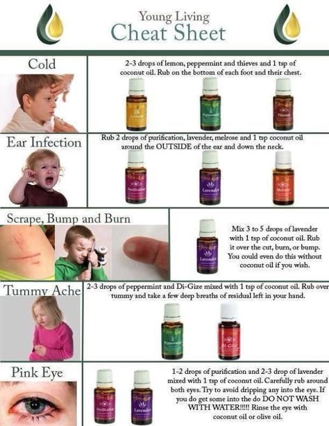 Young Living essential oil cheat sheet for kids! Colds, ear infections, scrapes and burns, tummy aches, and pink eye! by tania