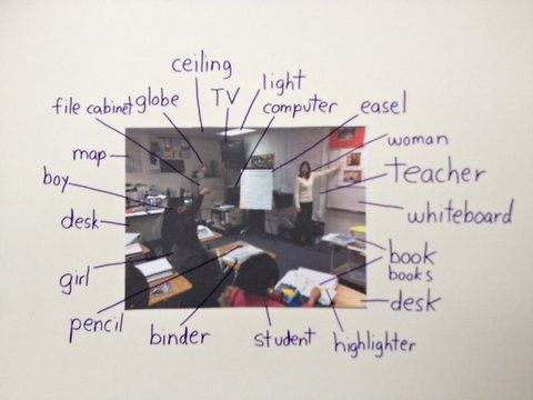 Ideas for English Language Learners | Labeling Photos, Sequencing Passages and More.  I used to do this a lot with my kindergarten and first graders as well.