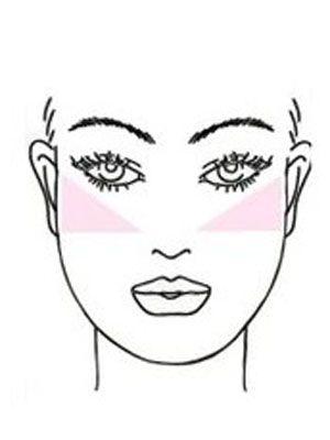 Make-up Rond Gezicht - Blush