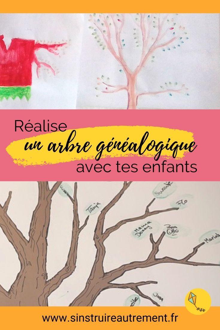 Faire Son Arbre Genealogique Avec Les Enfants S Instruire Autrement En 2020 Arbre Genealogique Faire Un Arbre Genealogique Creer Un Arbre Genealogique