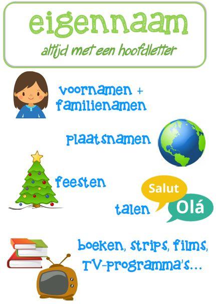 Poster taal: eigennaam © Sarah Verhoeven