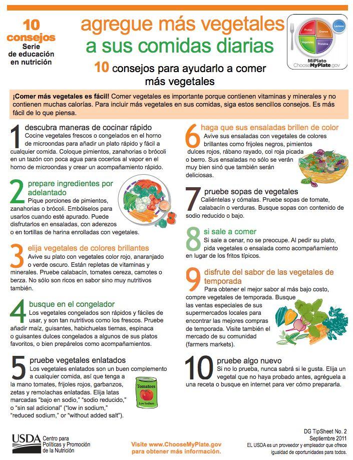 Kidney Disease: 10 consejos para ayudarlo a comer más vegetales