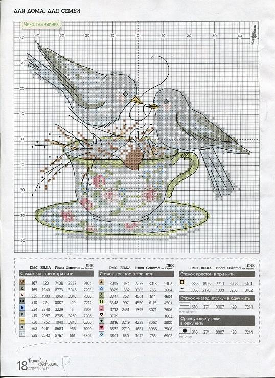 Tea Cup Bird Nest chart. Model pinned on Tea Cozies. Gallery.ru / Фото #73 - Выбираю накрывашку - livadika