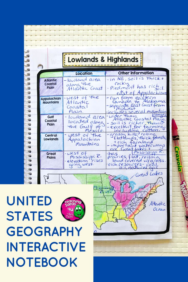 United States Geography Interactive Notebook - Let your 4th, 5th, or 6th grade classroom or home school students use these printables, scaffolded notes, and interactive notebooks to master U.S. Geography. You get maps, graphic organizers, essential questions, vocabulary, and more. Topics include latitude & longitude, waterways, physical features, territories, US regions, and more. {upper elementary, fourth, fifth, sixth graders} $