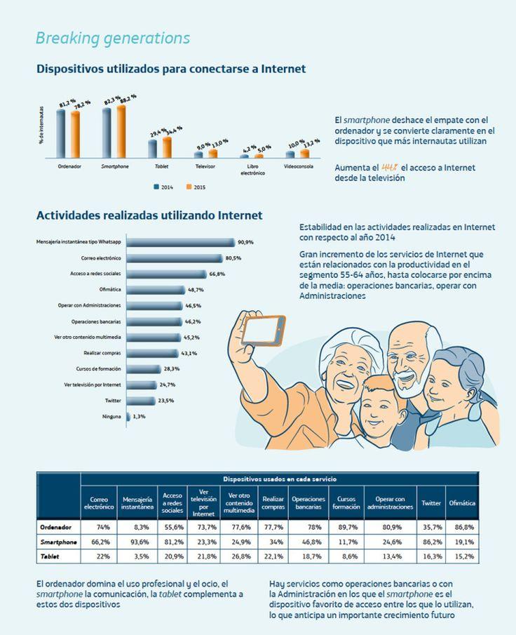 brecha-generacional-internet-sie