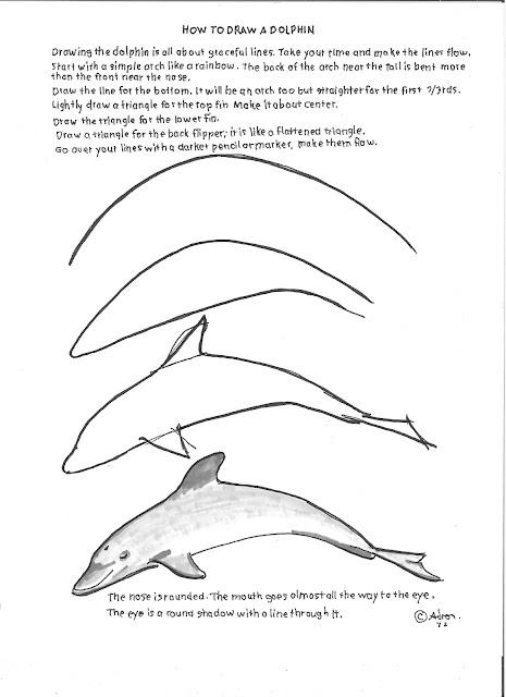 How to draw a dolphin. An easy worksheet for a young artist. For additional pictures follow this link http://drawinglessonsfortheyoungartist.blogspot.com/2012/04/how-to-draw-dolphin-drawing-lesson-for.html