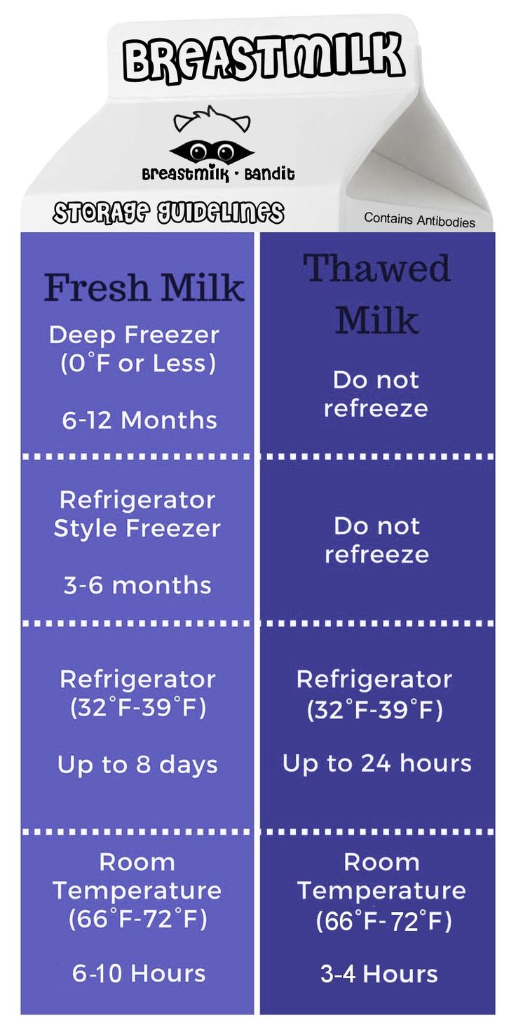 What nursing mama doesn't need this breastmilk storage guide!