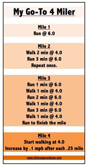 4 Mile Run/Walk workout. I normally don't pin workout stuff but this is similar to how I run and it is extremely effective.