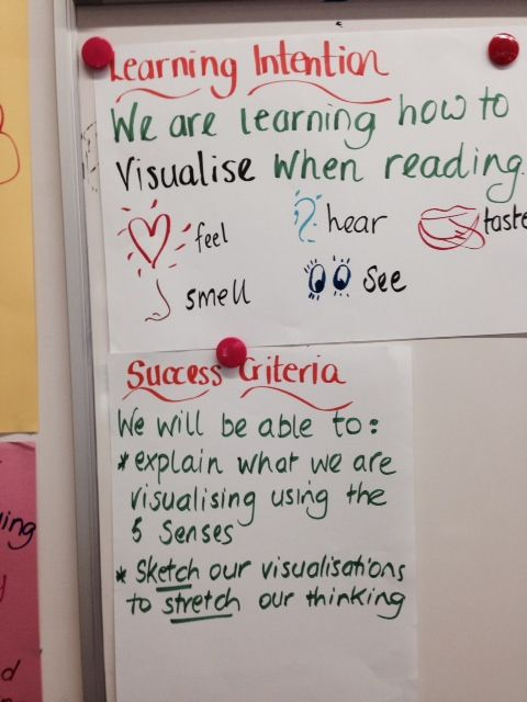 Reading Learning Intentions and Success Criteria. By Kathryn Buttigieg Yr 3/4