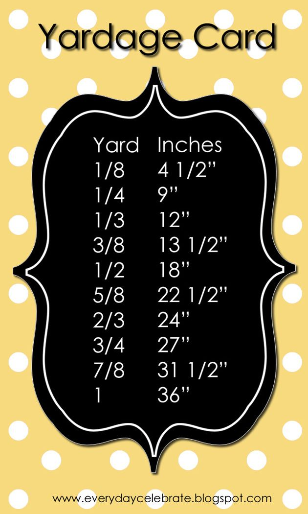 Yardage Card - Helpful chart