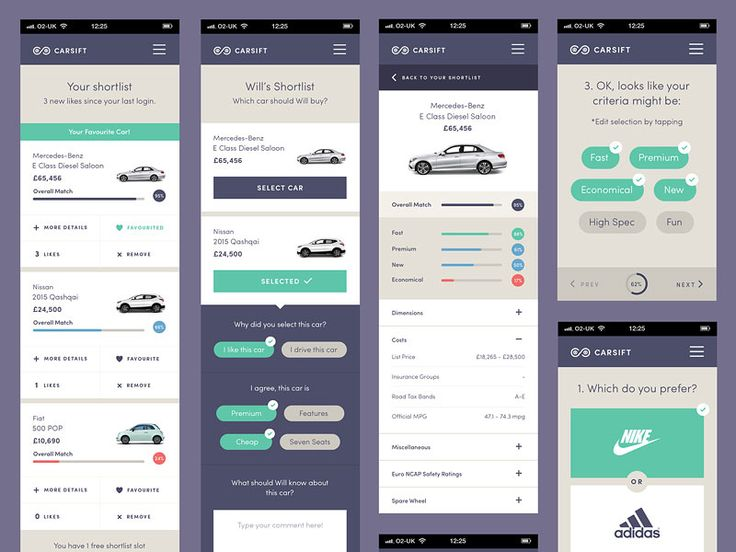 UI Design Principles And Guidelines