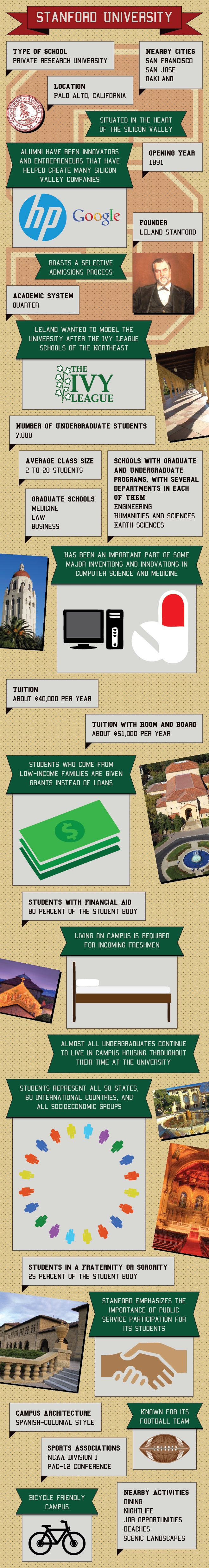 Some quick facts about the #StanfordUniversity, #California - In an Infographic