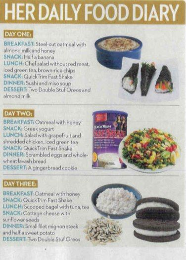 Kourtney Kardashian's food diary in OK Magazine.