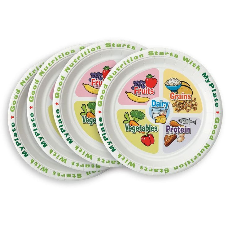 Good Nutrition Starts With MyPlate Paper Portion Plates (20-Pack)