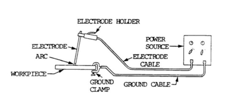 What does the meaning of each digit of E6010 welding ...