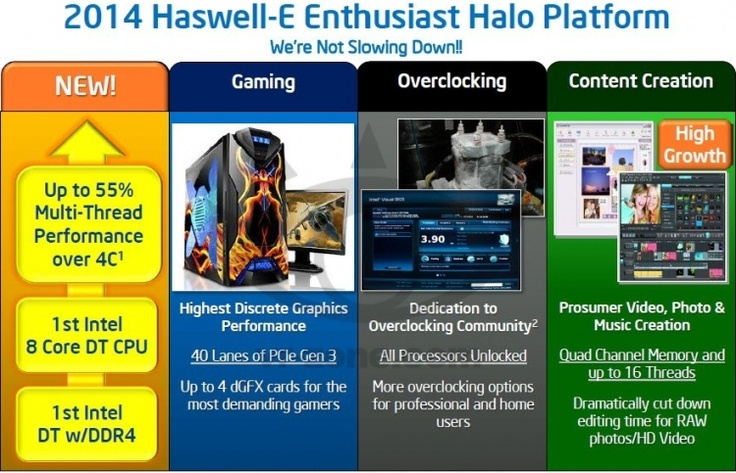Intel Haswell-E enthusiast chip to carry eight cores and support DDR4 via @TalkWebsites