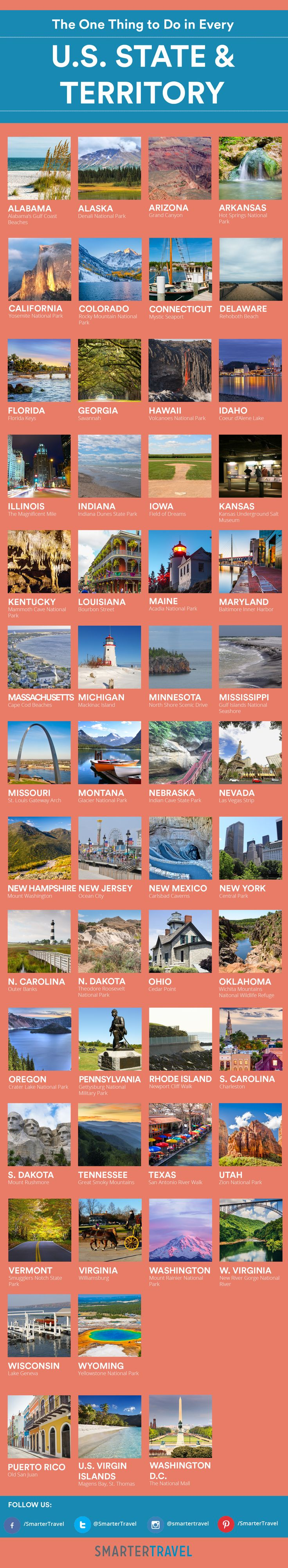 The Great American Bucket List: 50 States One Thing to Do