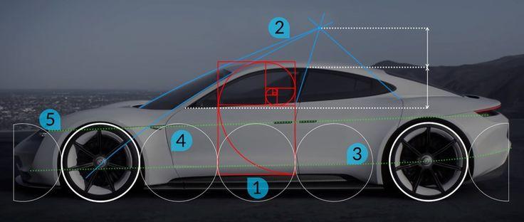 Design Review: Porsche Mission E concept