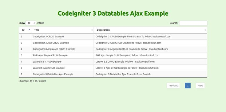 Codeigniter 3 Datatables Ajax Example From Scratch