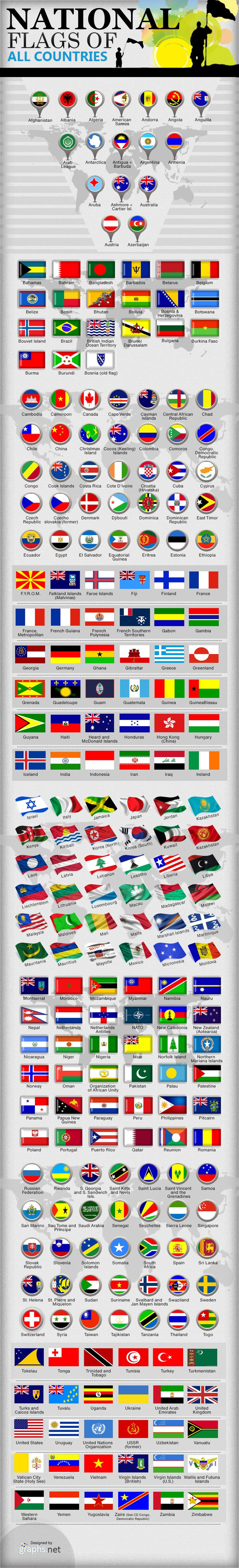 National Flags of all Countries  #flags #national #countries #India #australia
