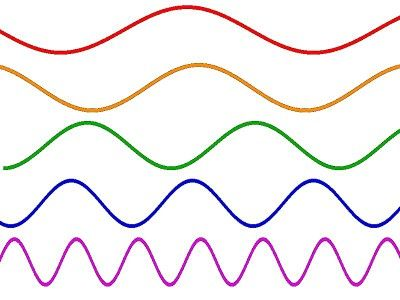 Slew Rate in Audio Amplifiers - What Does it Mean? | Audioholics