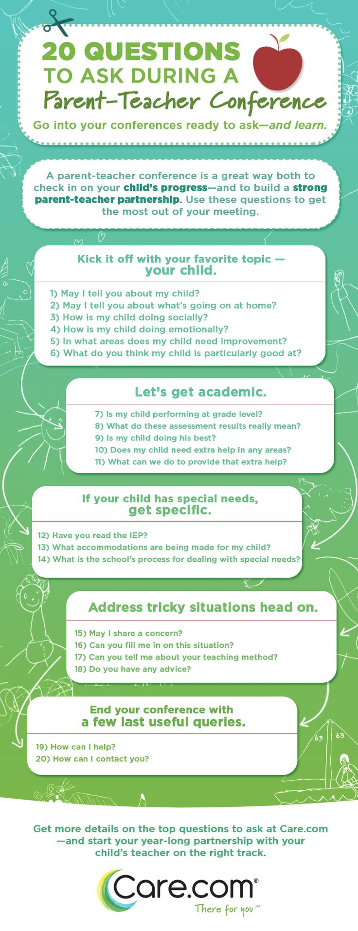 best ideas about asking questions questioning are you nervous about going to parent teacher conferences care com s tips on