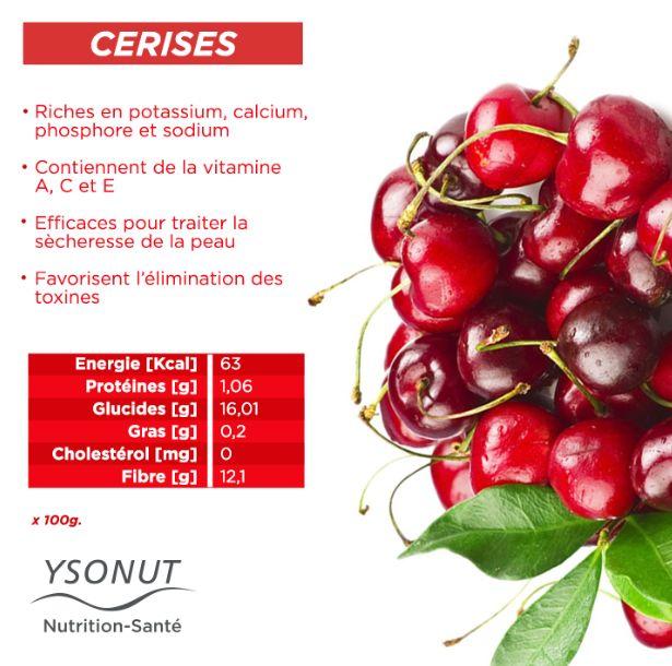 C'est le temps des #cerises ! C'est un fruit qui regorge de #bienfaits mais, saviez-vous que c'est l'une des #fruits rouges les plus  sucrées ?