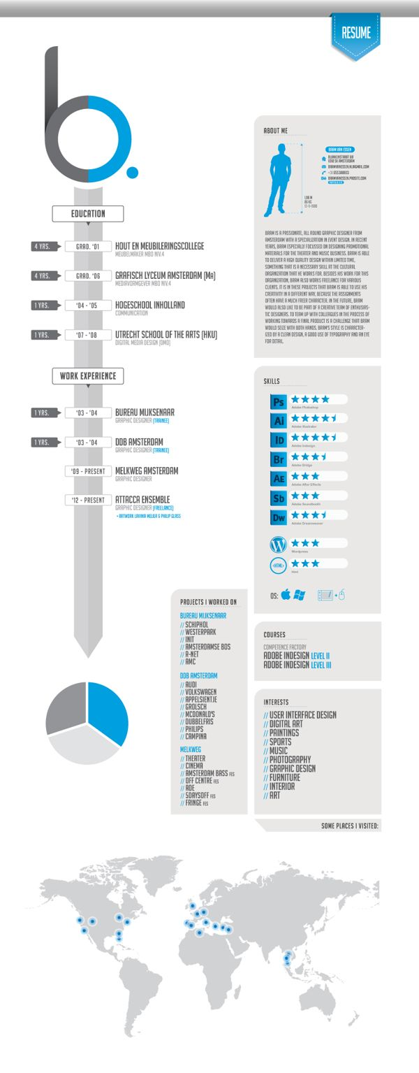 78 best Resumes images on Pinterest   Resume, Design resume and Info ...