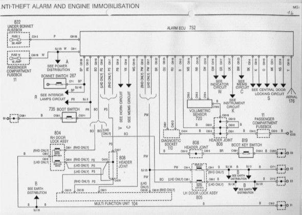 Renault Megane Wiring Diagram Pdf Di 2020  Dengan Gambar