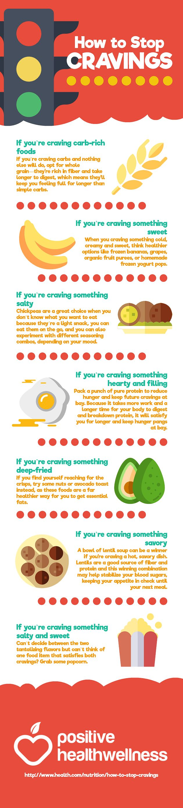 How To Stop Cravings – Positive Health Wellness Infographic