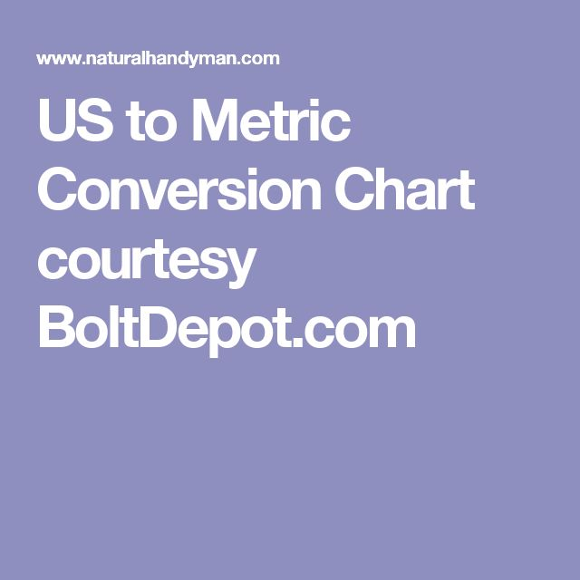 US to Metric Conversion Chart courtesy BoltDepot.com