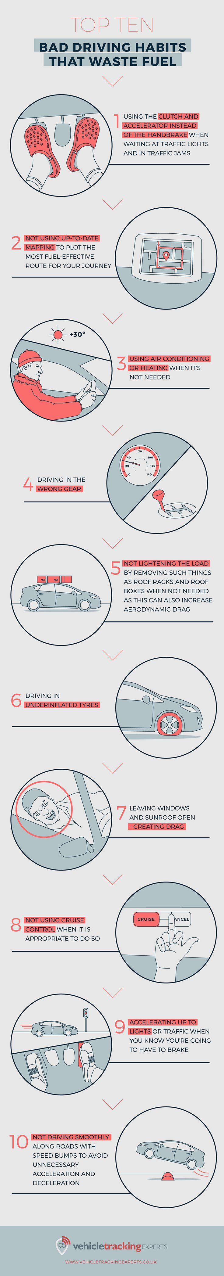 """10 Quick Changes to Your Driving Habits That Will Save Fuel 