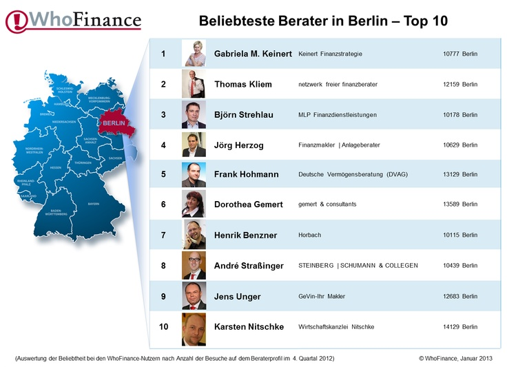 Die beliebtesten Berater in Berlin. WhoFinance-Nutzer, die in Berlin ...